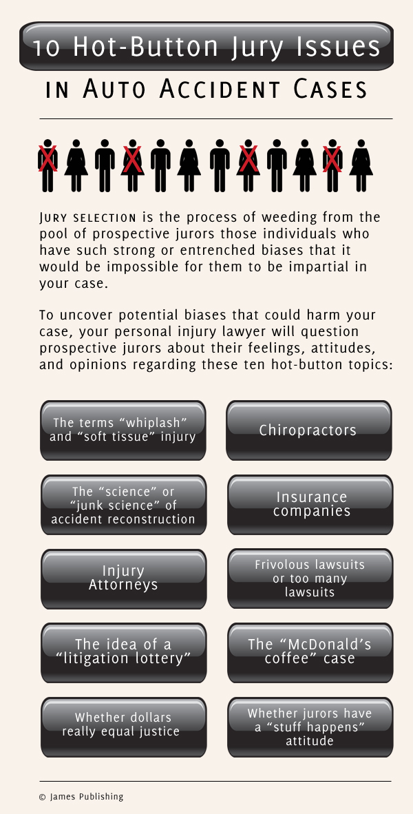 Seattle Injury Lawyer